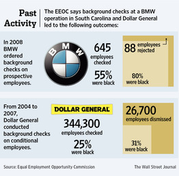 graphic showing BMW and Dollar General hiring practices