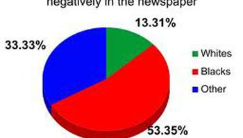 Minorities are often portrayed negatively in newspapers and on television.
